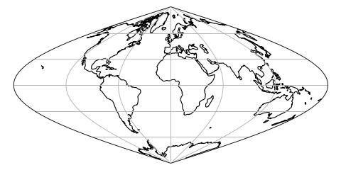 Cartopy projection list — cartopy 0 17 0 documentation