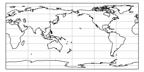 Cartopy projection list — cartopy 0 16 0 documentation
